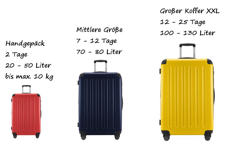 Die verschiedenen Koffergrößen auf einem Bild